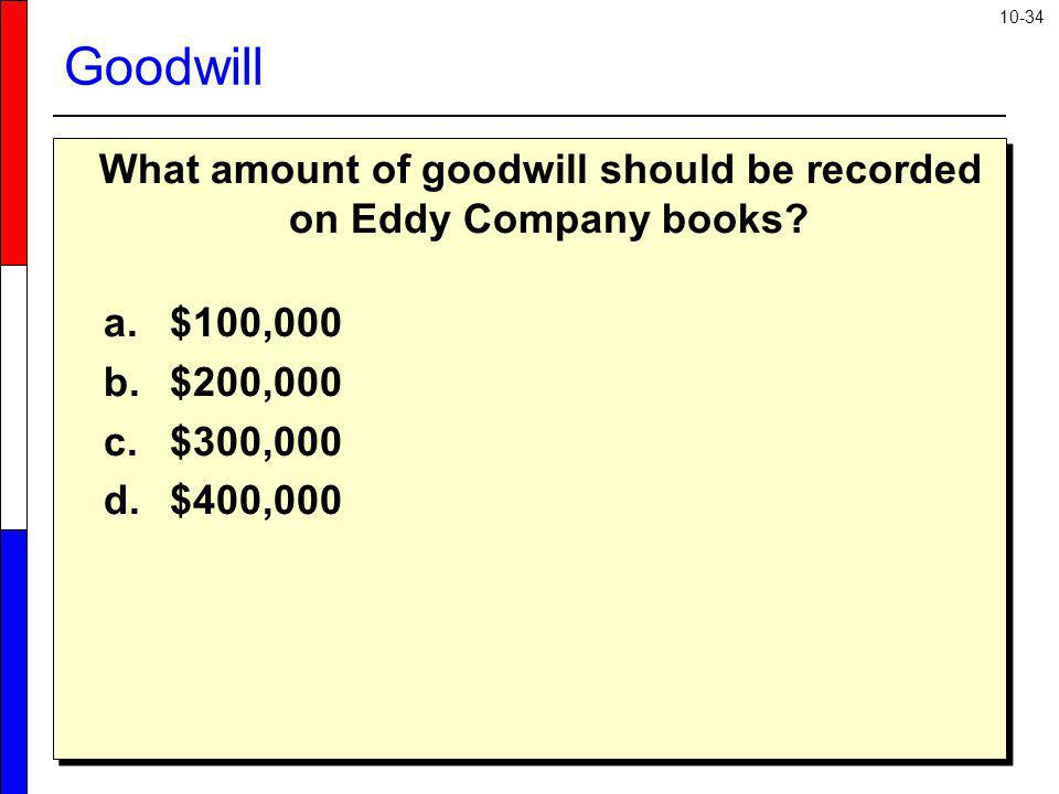 What amount of goodwill should be recorded on Eddy Company books