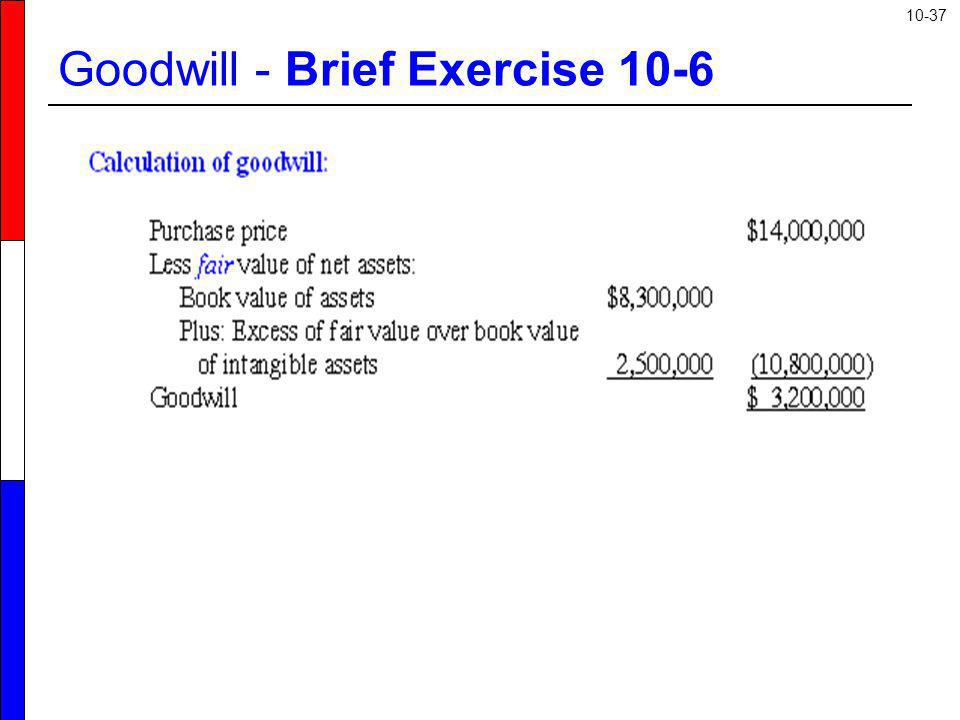 Goodwill - Brief Exercise 10-6