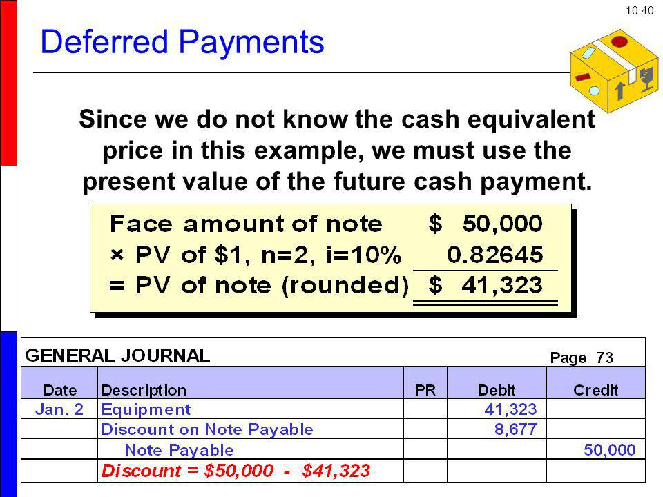 Deferred Payments Since we do not know the cash equivalent price in this example, we must use the present value of the future cash payment.
