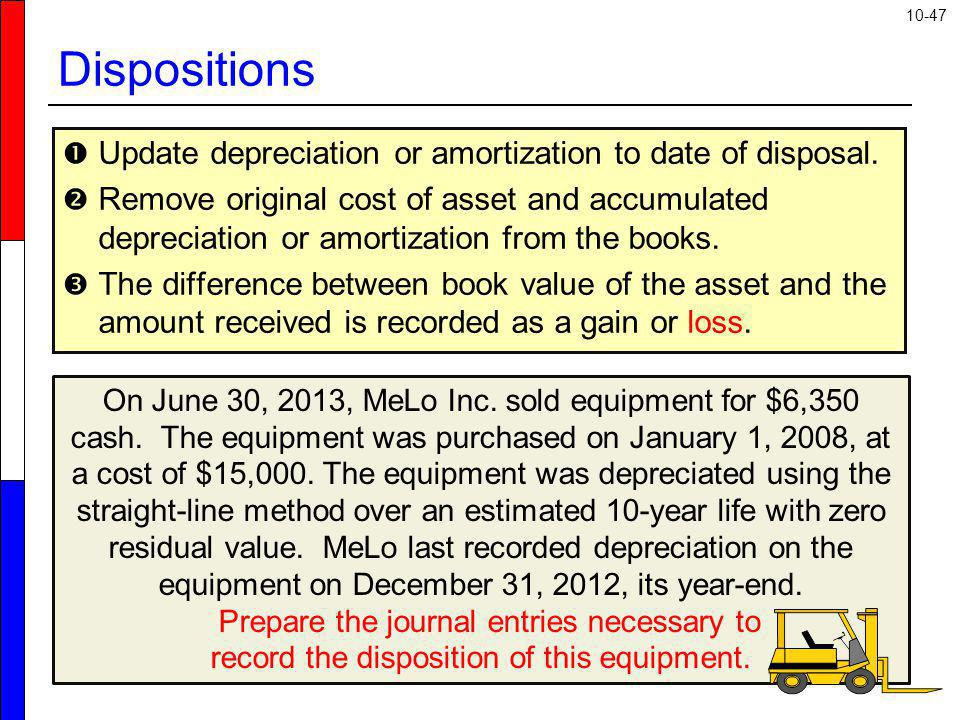 Dispositions Update depreciation or amortization to date of disposal.