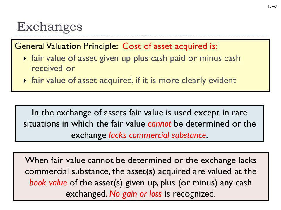 Exchanges General Valuation Principle: Cost of asset acquired is: