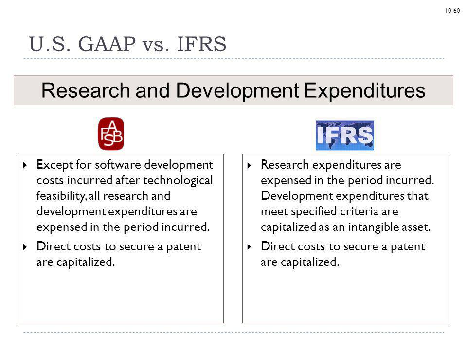 Research and Development Expenditures