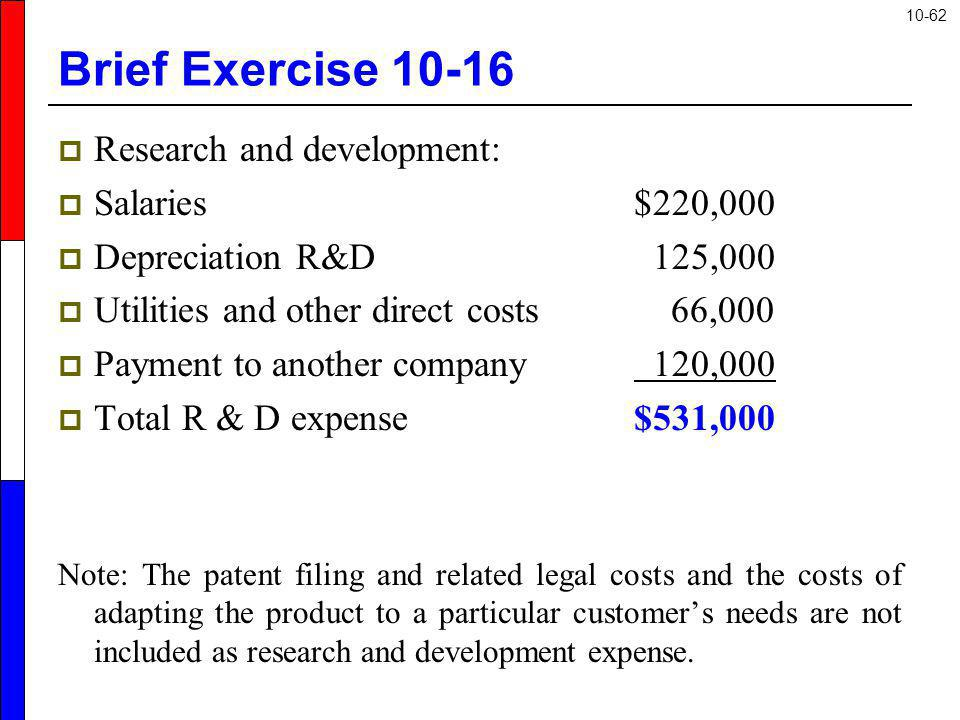 Brief Exercise 10-16 Research and development: Salaries $220,000