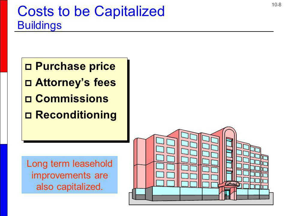 Costs to be Capitalized Buildings