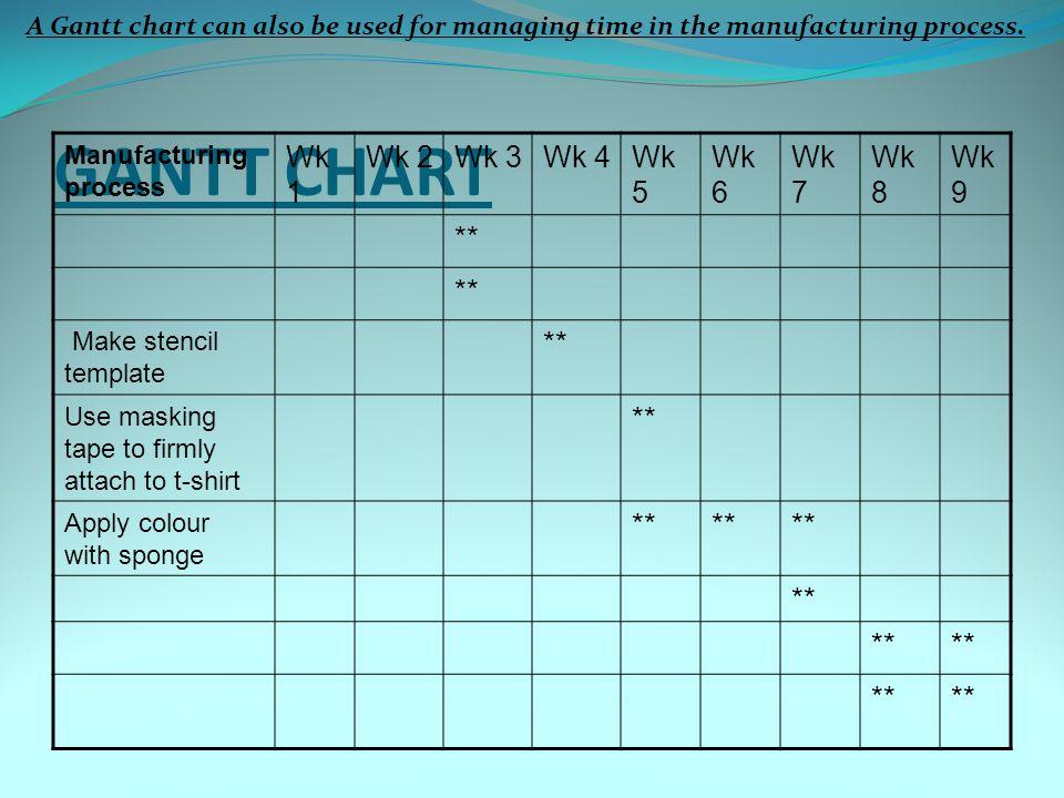 GANTT CHART Wk 1 Wk 2 Wk 3 Wk 4 Wk 5 Wk 6 Wk 7 Wk 8 Wk 9 **