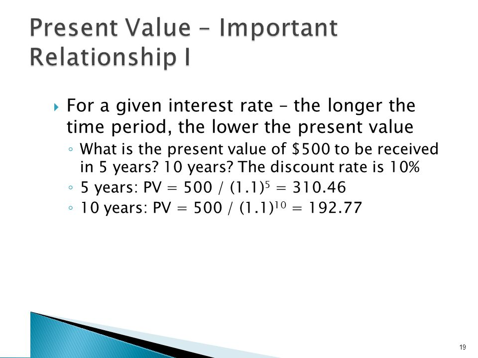 what is the relationship between present value and interest rate