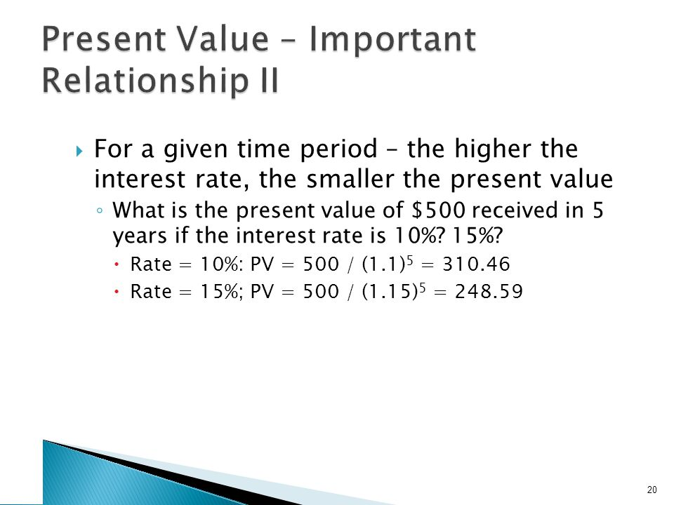 Example 4 What is the relationship between present value and future value