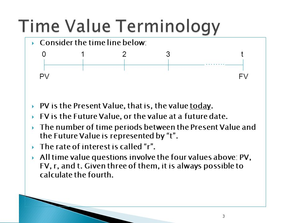 Basic Definitions Present Value – earlier money on a time line