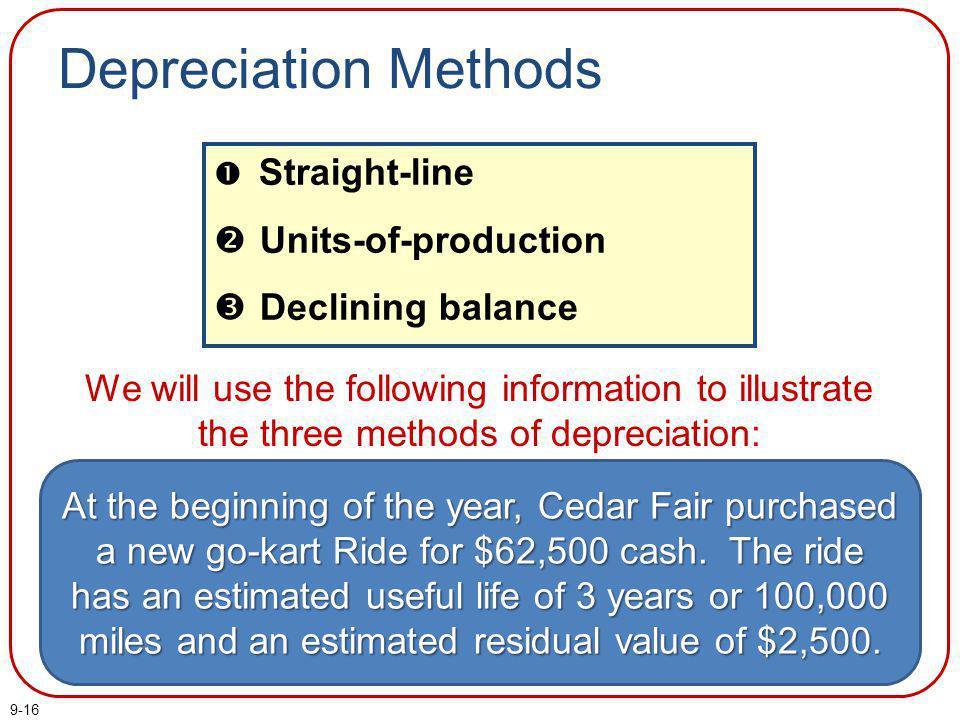 Depreciation Methods Units-of-production Declining balance