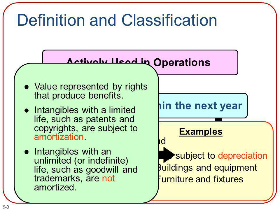 Definition and Classification