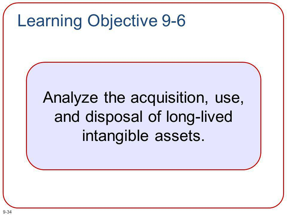 Learning Objective 9-6 Analyze the acquisition, use, and disposal of long-lived intangible assets.