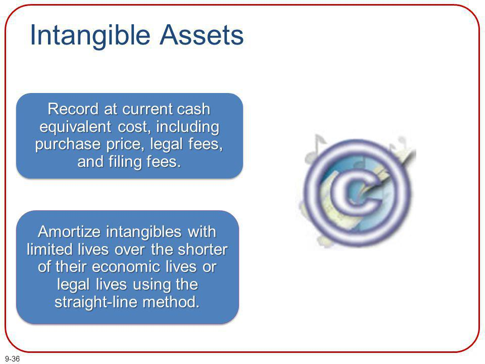 Intangible Assets Record at current cash equivalent cost, including purchase price, legal fees, and filing fees.