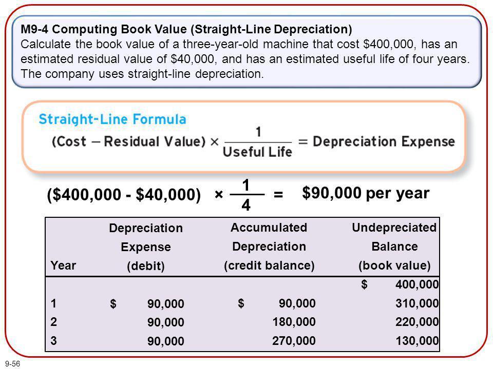 M9-4 Computing Book Value (Straight-Line Depreciation)