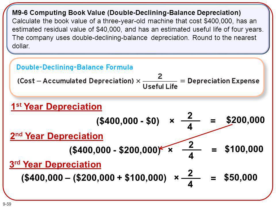 1st Year Depreciation 2 4 ($400,000 - $0) × $200,000 =