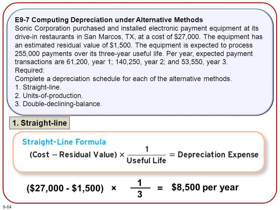 1 3 ($27,000 - $1,500) × $8,500 per year = 1. Straight-line