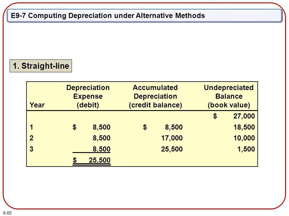 1. Straight-line E9-7 Computing Depreciation under Alternative Methods