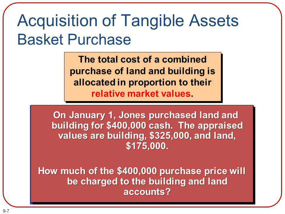 Acquisition of Tangible Assets Basket Purchase