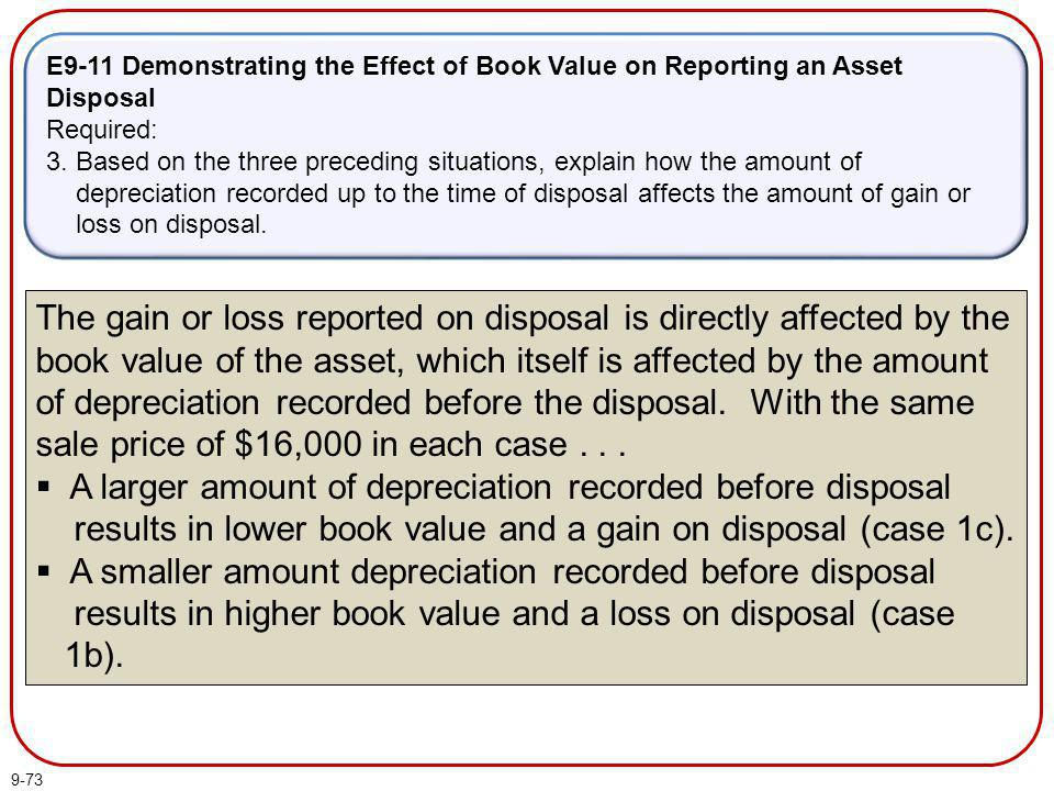 E9-11 Demonstrating the Effect of Book Value on Reporting an Asset Disposal
