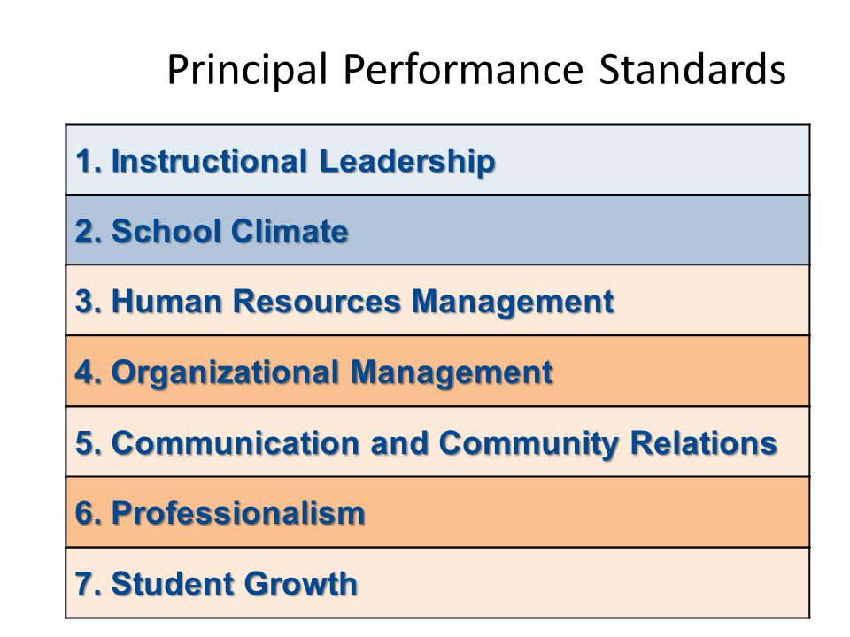 Principal Performance Standards