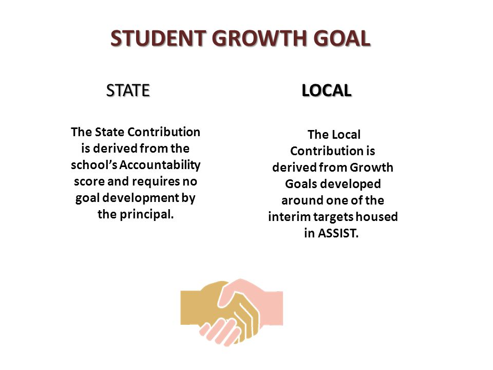 STUDENT GROWTH GOAL STATE LOCAL