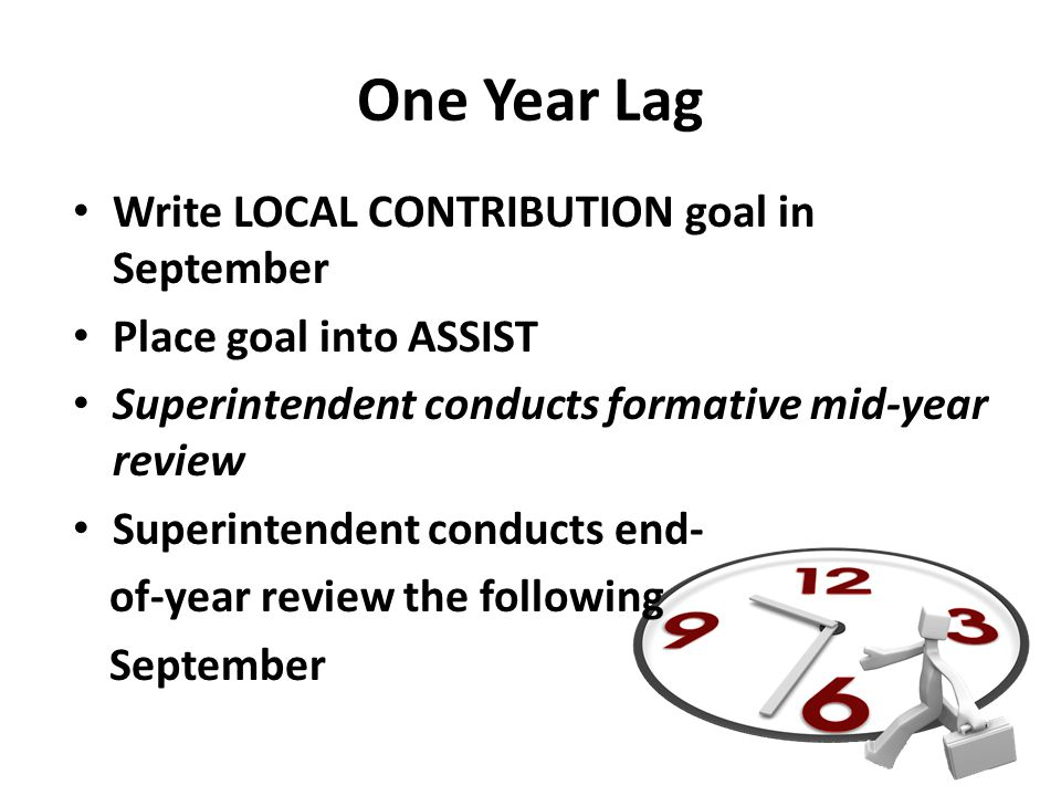 One Year Lag Write LOCAL CONTRIBUTION goal in September