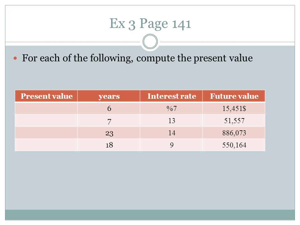 Ex 3 Page 141 For each of the following, compute the present value