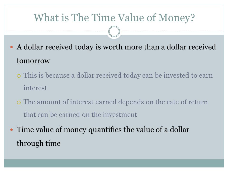 What is The Time Value of Money