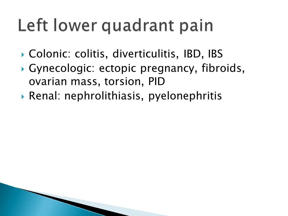 Left lower quadrant pain