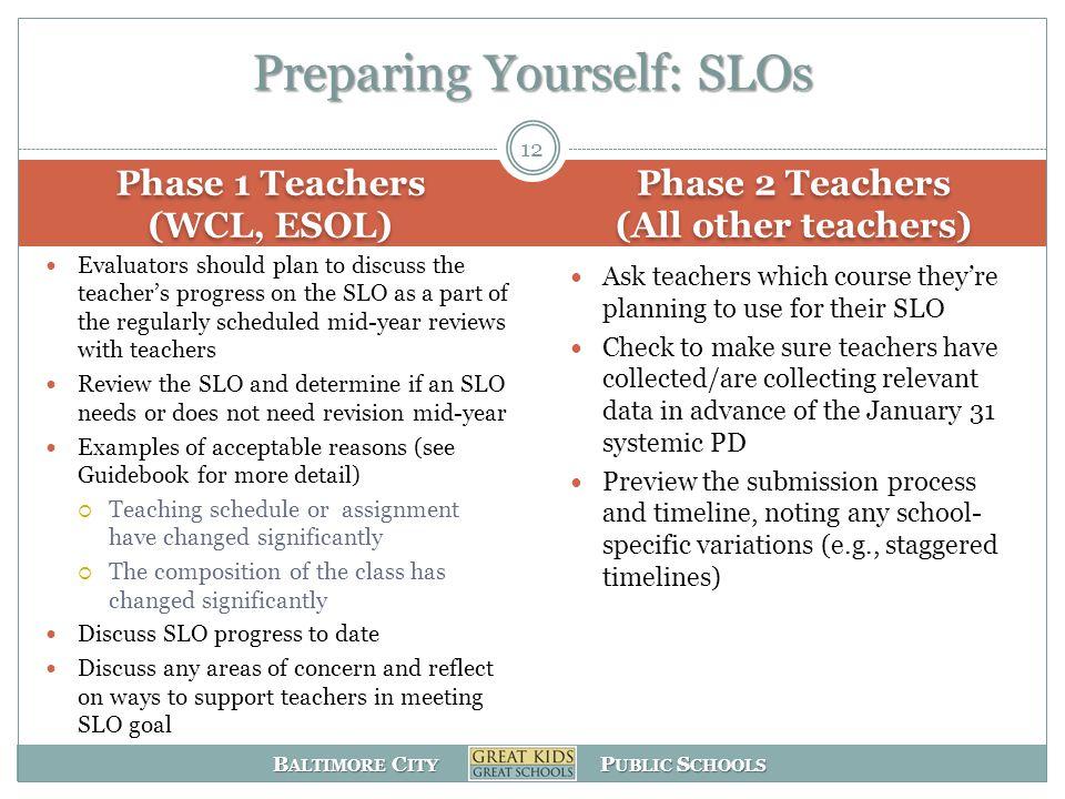 Preparing Yourself: SLOs