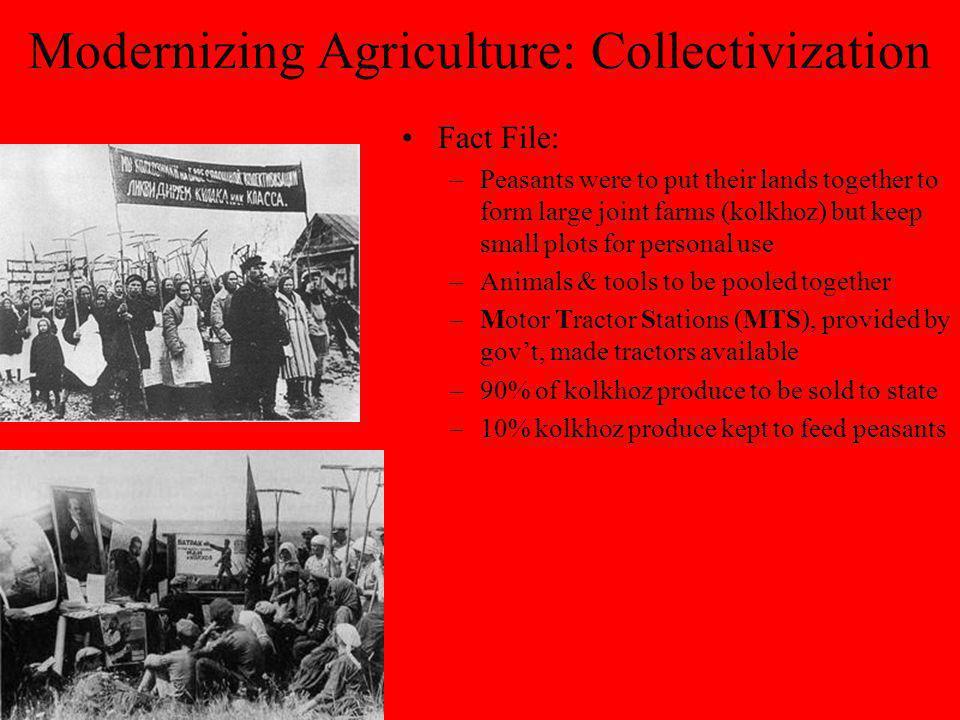 Modernizing Agriculture: Collectivization