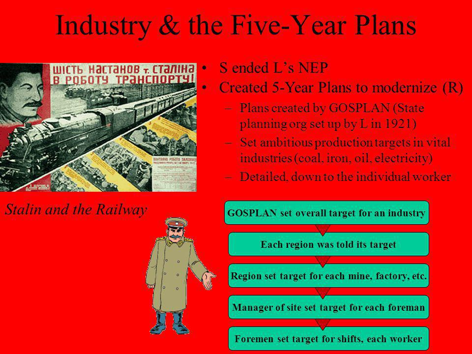 Industry & the Five-Year Plans