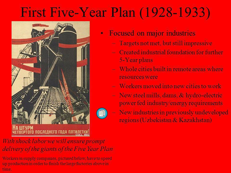 First Five-Year Plan (1928-1933)