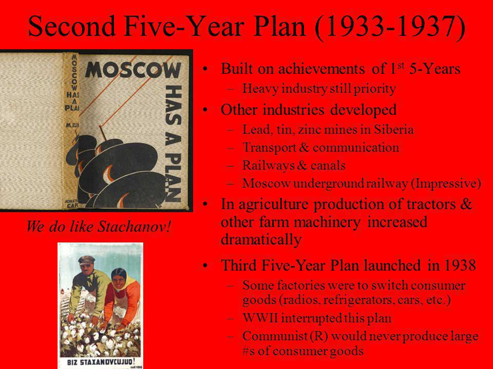 Second Five-Year Plan (1933-1937)