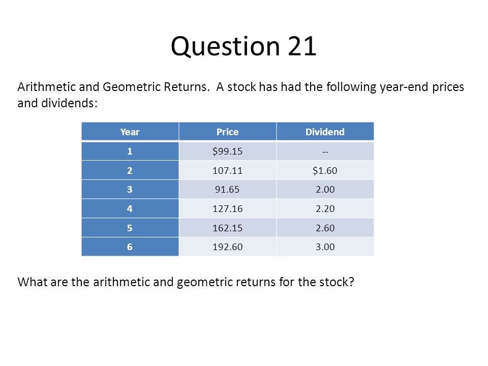 Question 21 Arithmetic and Geometric Returns. A stock has had the following year-end prices and dividends: