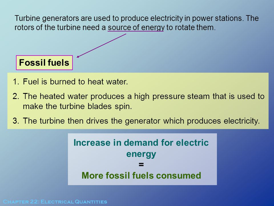 Increase in demand for electric energy More fossil fuels consumed