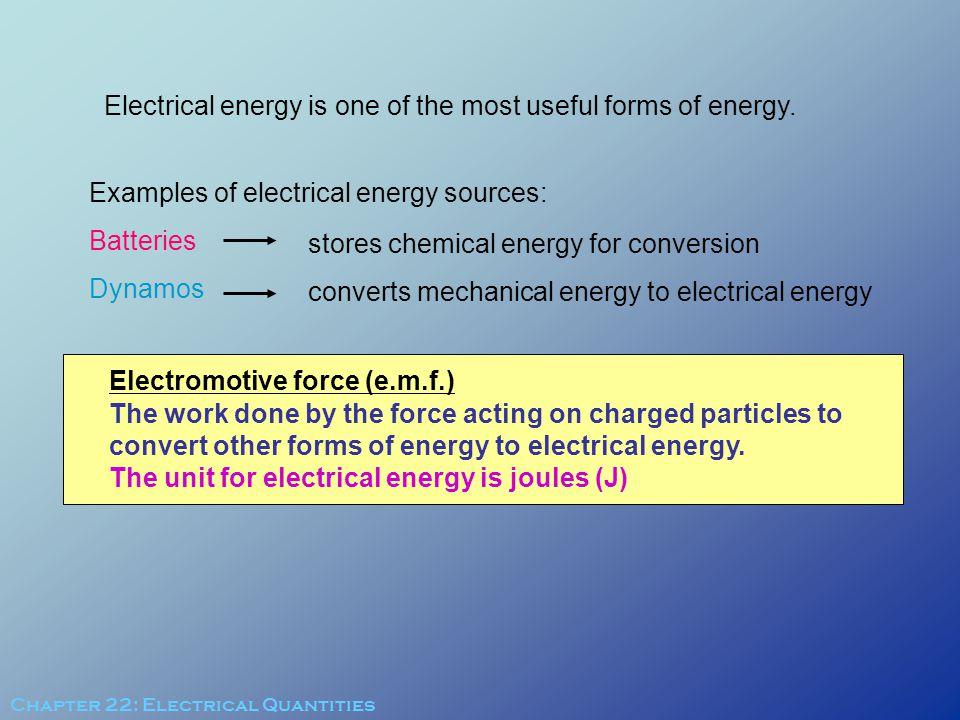 Electromotive force (e.m.f.)