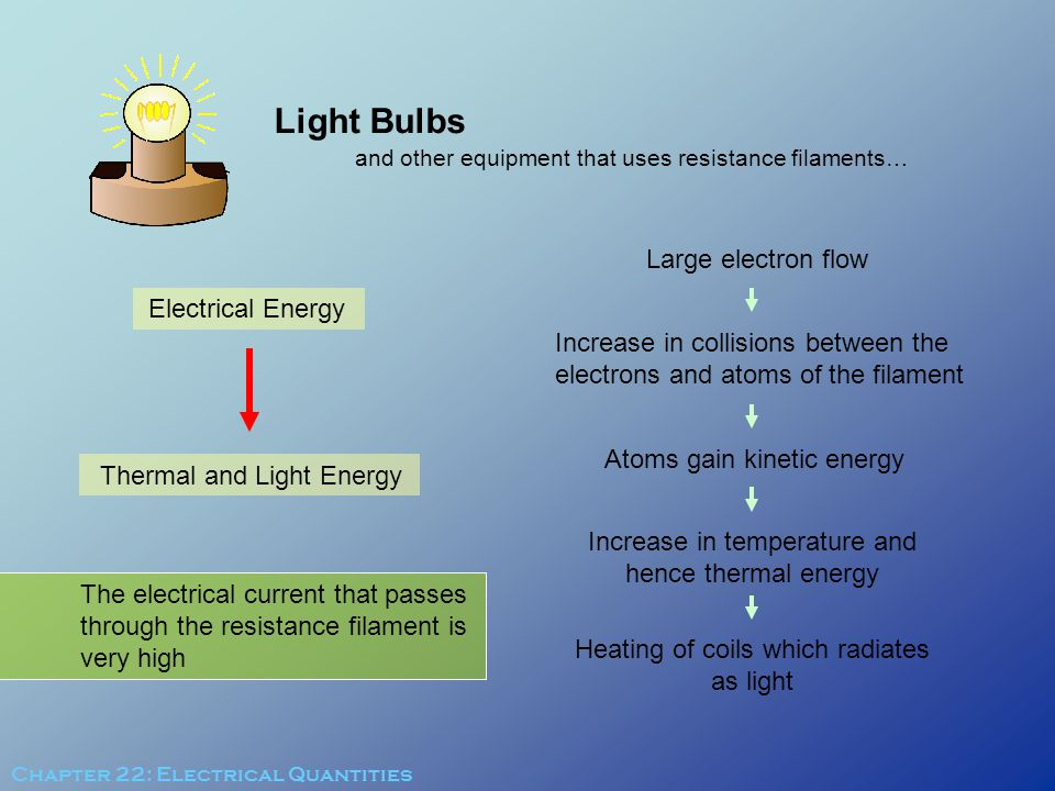 Light Bulbs Large electron flow Electrical Energy