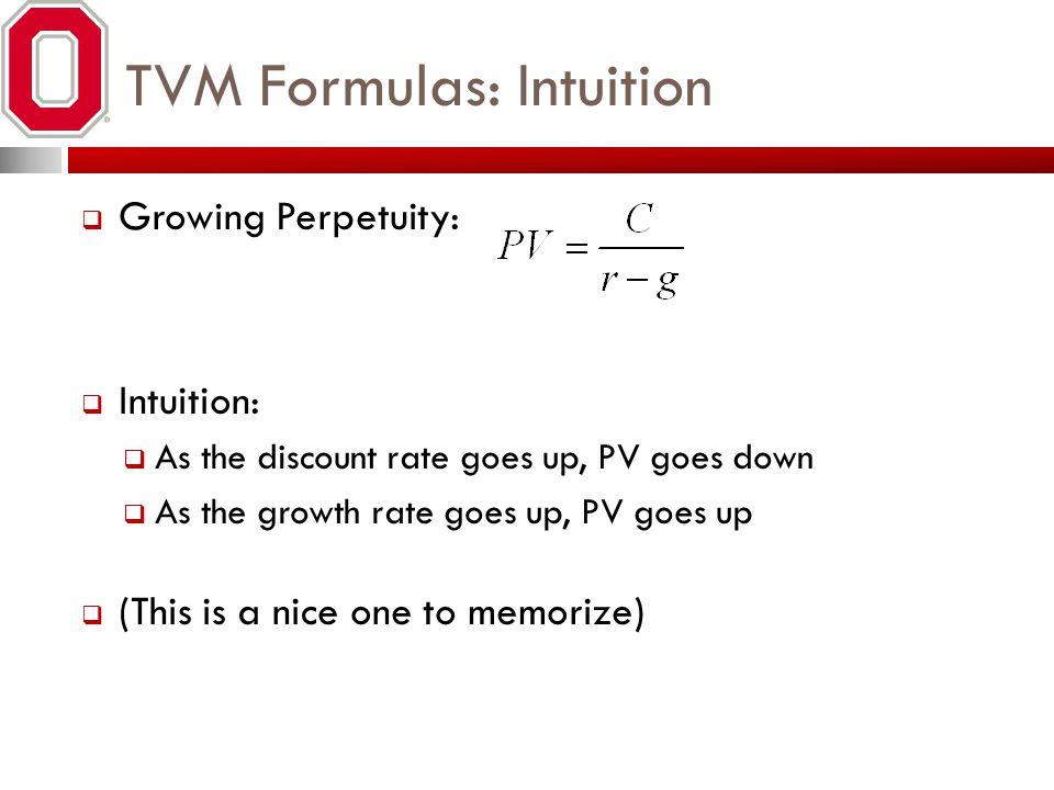 TVM Formulas: Intuition