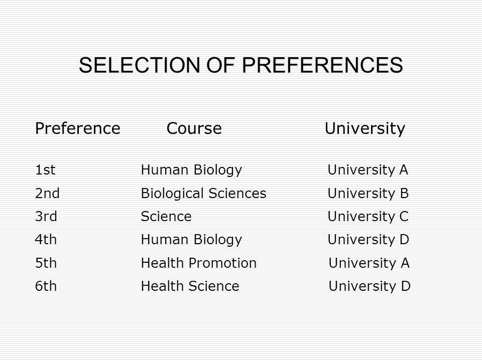 SELECTION OF PREFERENCES