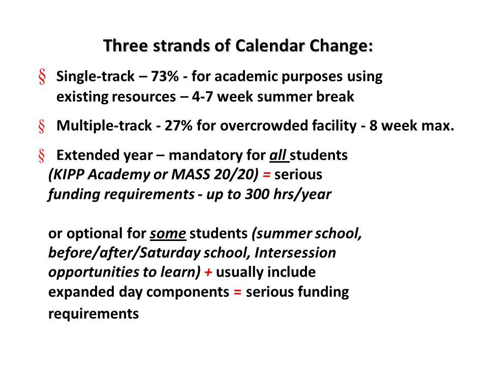 Three strands of Calendar Change: