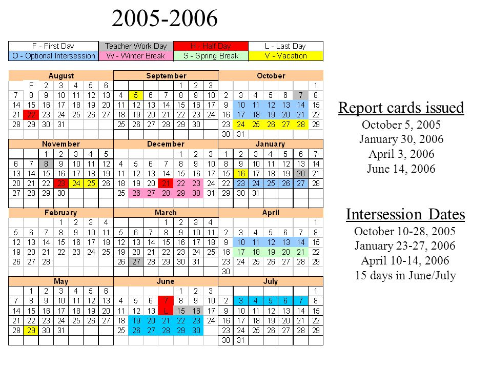 2005-2006 Report cards issued Intersession Dates October 5, 2005