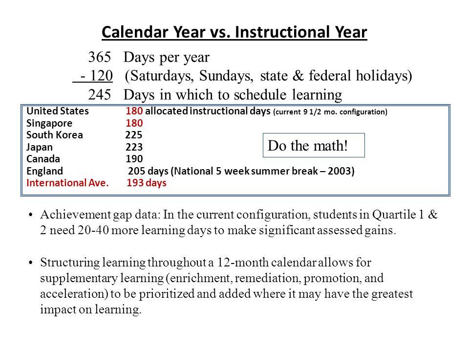 Calendar Year vs. Instructional Year