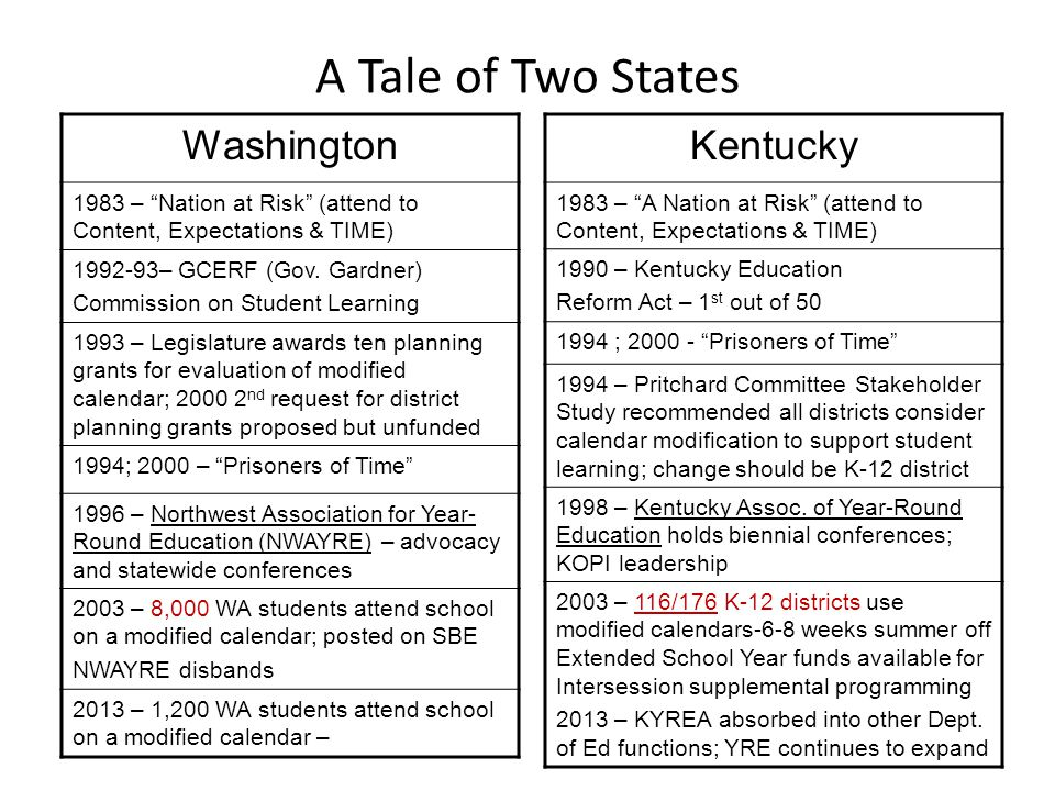 A Tale of Two States Washington Kentucky