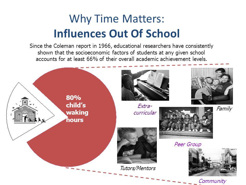 Measurable, Observable Summer Learning Loss