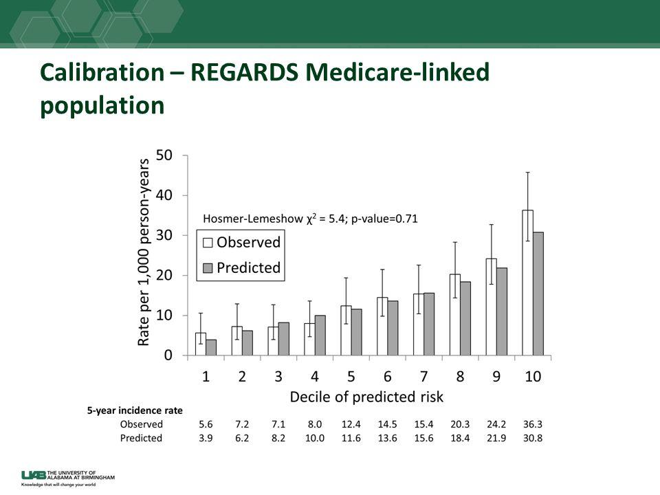 Calibration – REGARDS Medicare-linked population