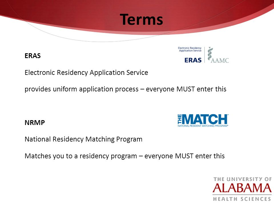 Terms ERAS Electronic Residency Application Service