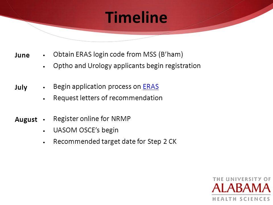 Timeline June Obtain ERAS login code from MSS (B'ham)