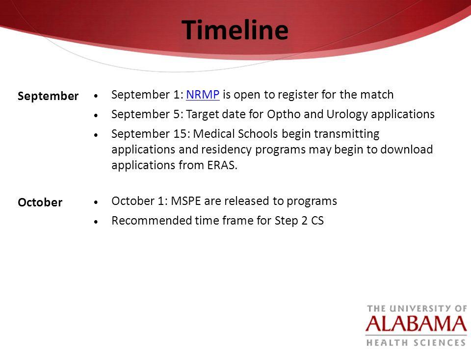 Timeline September September 1: NRMP is open to register for the match