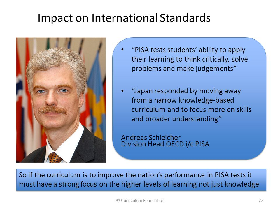 Impact on International Standards