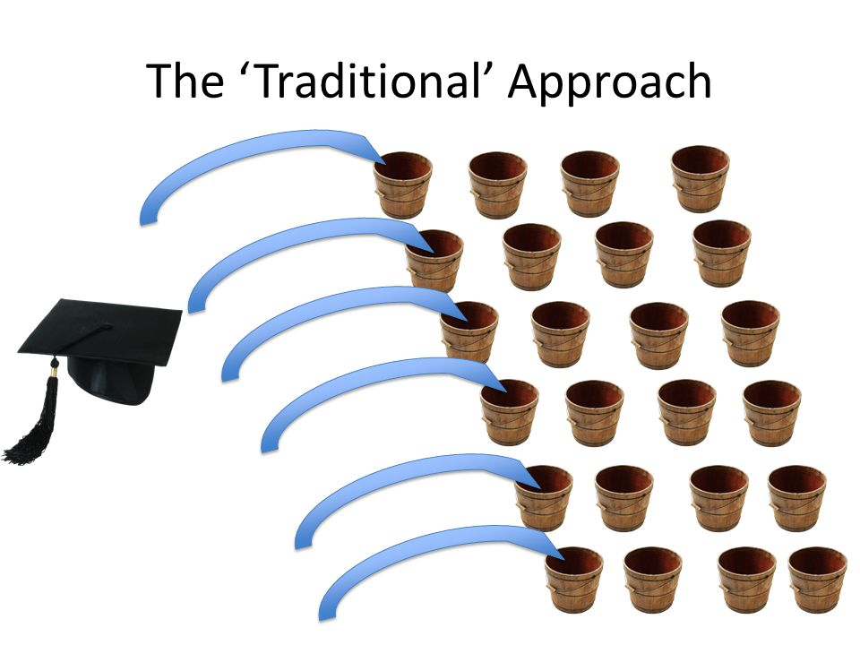 The 'Traditional' Approach